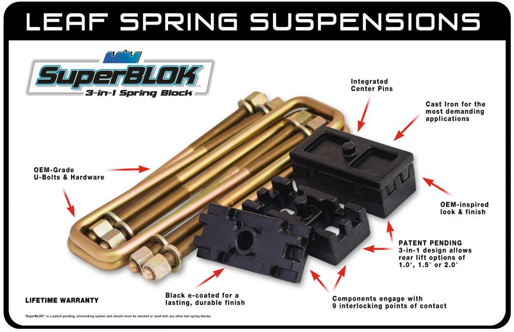 ProRyde Chevrolet/GMC GM HD (8-Lug) & LD (6-Lug) Rear 3 in 1 Spring Block Kit