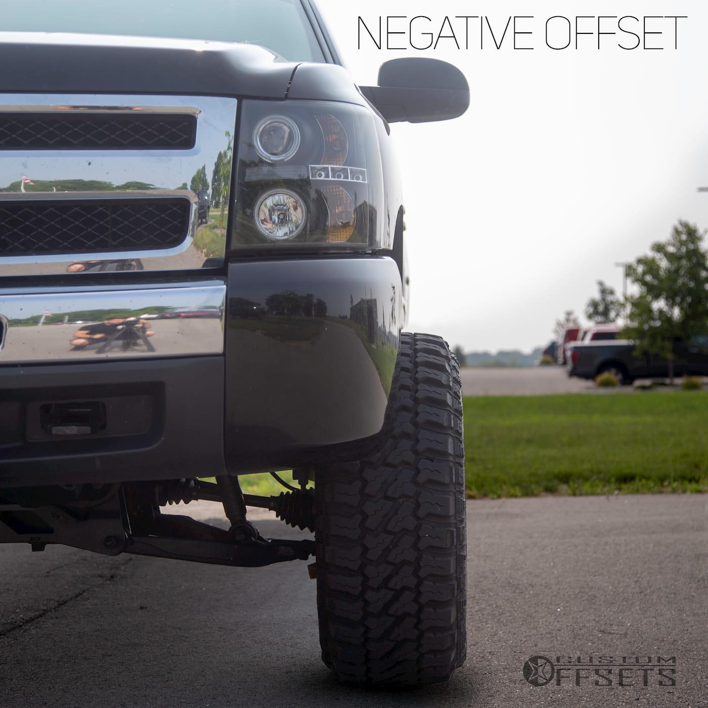 negative-offset