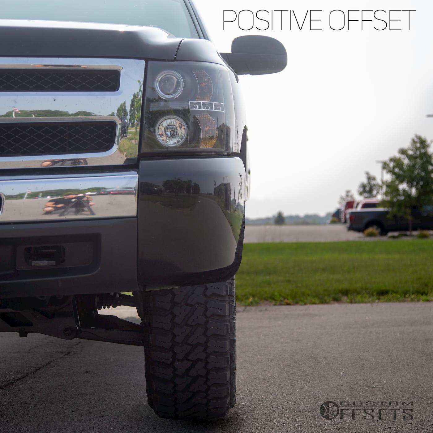 positive-offset