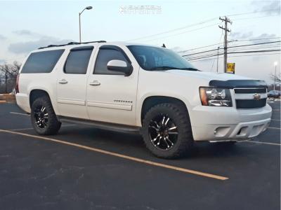 "2011 Chevrolet Suburban - 20x8.5 35mm - Forte F7 Klutch - Suspension Lift 7"" - 33"" x 12.5"""
