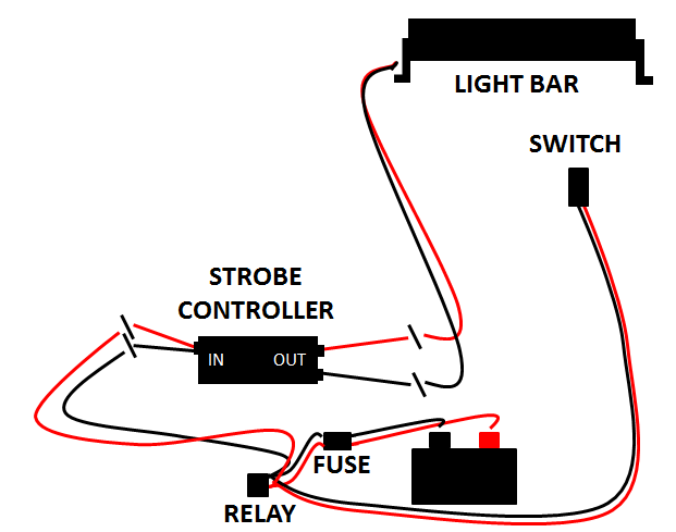 wiring dia custom offsets how to wire remote strobe controller from olb strobe light wiring diagram at bakdesigns.co
