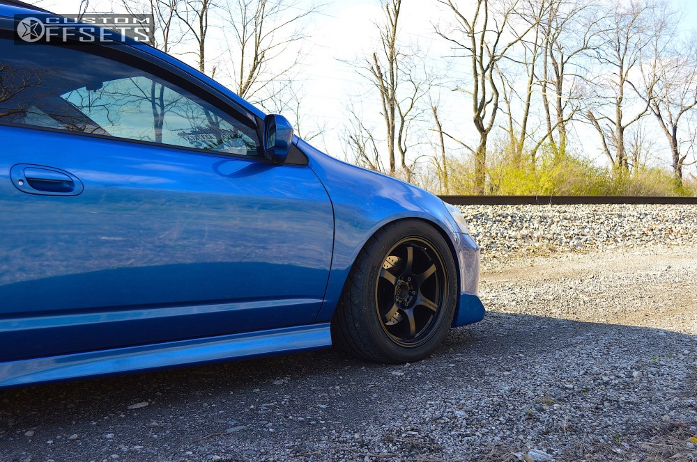 Wheel Offset 2006 Acura Rsx Poke Coilovers